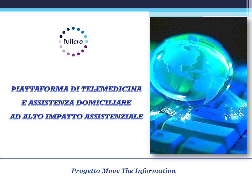 PIATTAFORMA DI TELEMEDICINA E ASSISTENZA DOMICILIARE