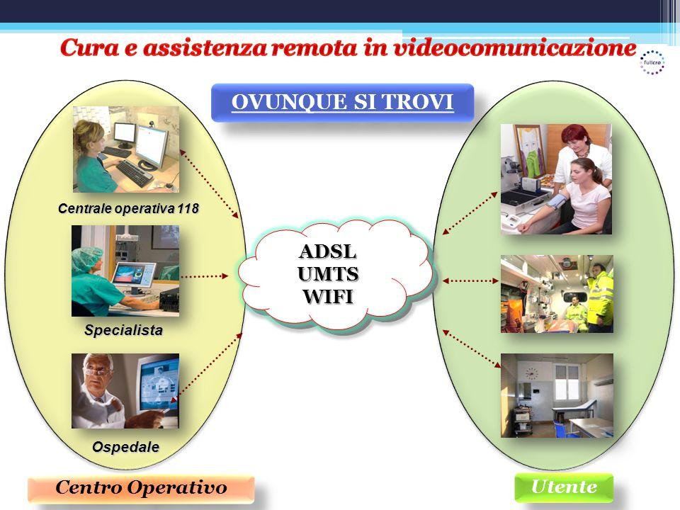 Cura e assistenza remota in videocomunicazione