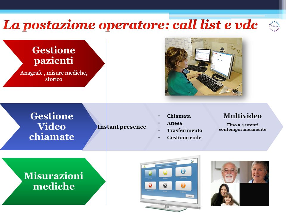 La postazione operatore: call list e vdc