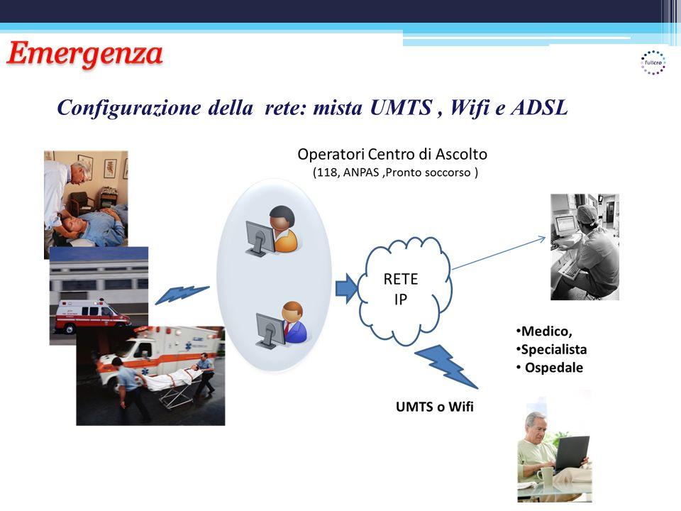 Emergenza Configurazione della rete: mista UMTS , Wifi e ADSL