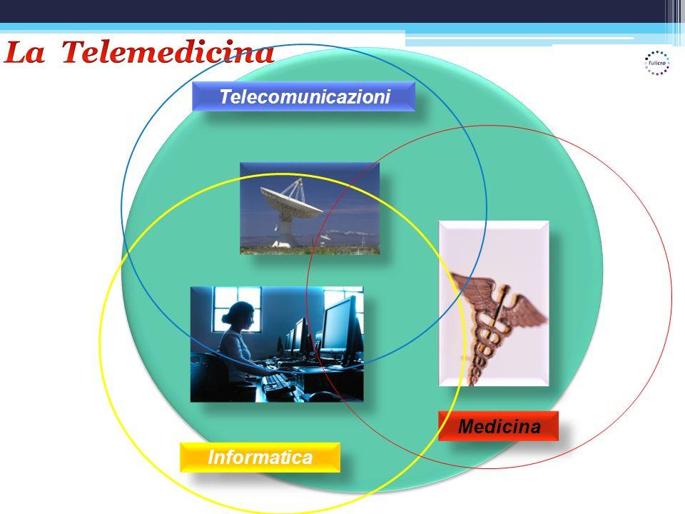 La Telemedicina Telecomunicazioni Medicina Informatica