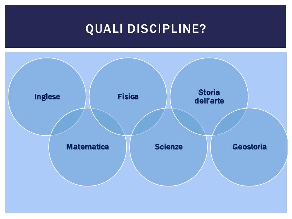 Quali discipline Inglese Matematica Fisica Scienze Storia dell'arte