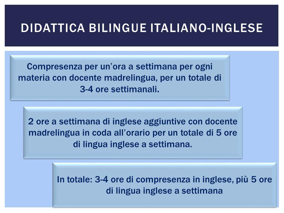 Didattica bilingue italiano-inglese