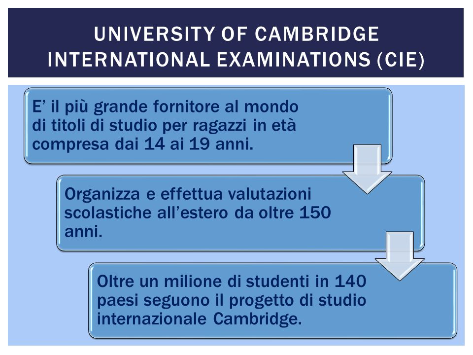 University of Cambridge International Examinations (CIE)