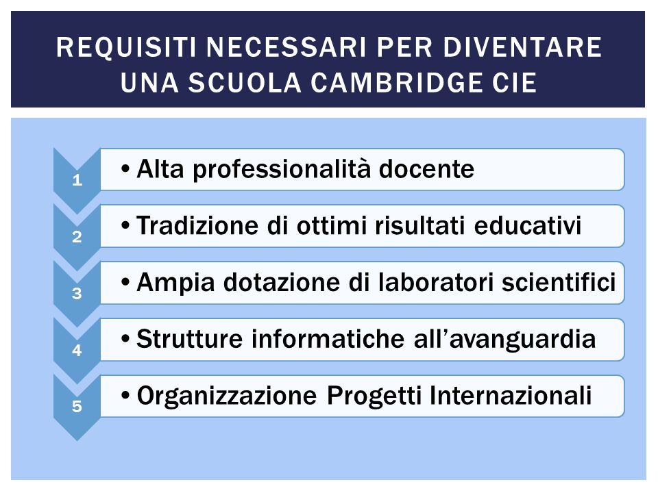 Requisiti necessari per diventare una scuola Cambridge CIE