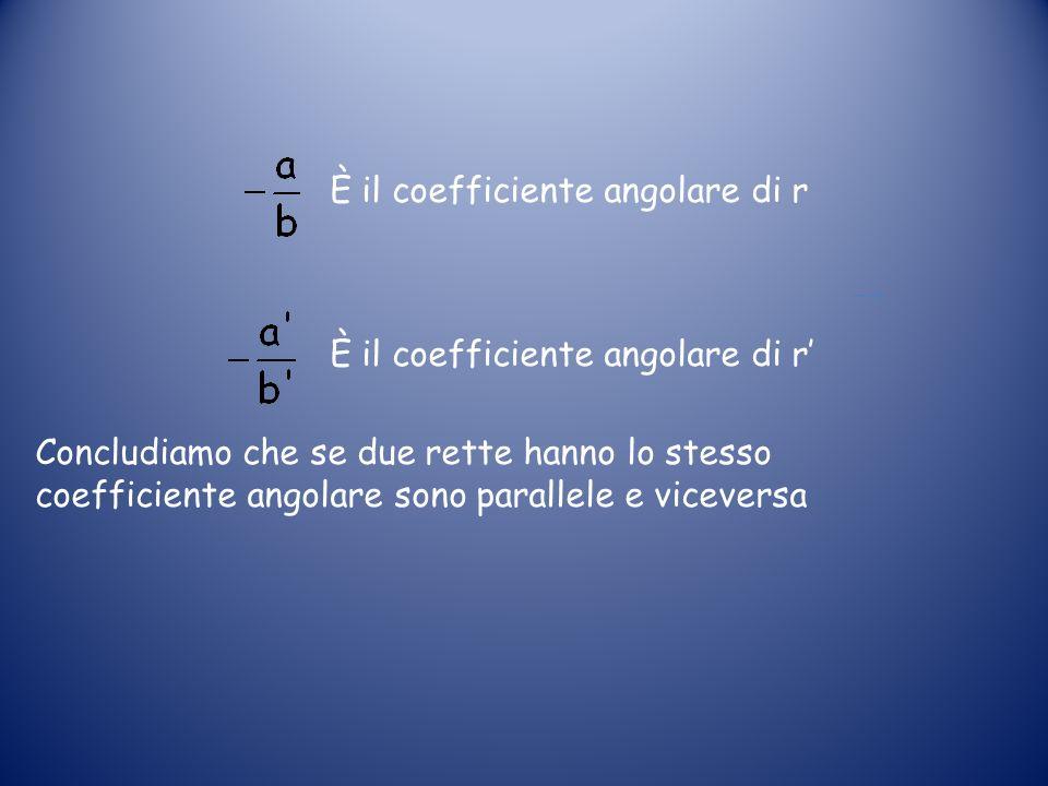 È il coefficiente angolare di r