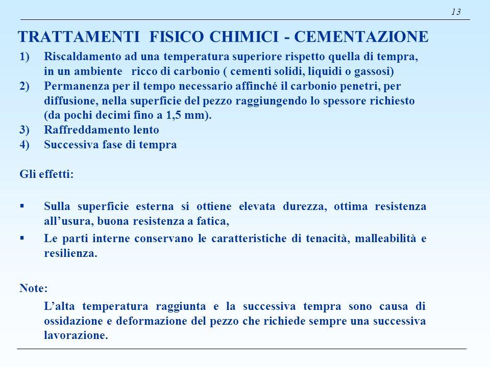 TRATTAMENTI FISICO CHIMICI - CEMENTAZIONE