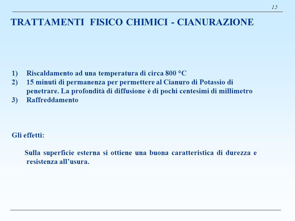 TRATTAMENTI FISICO CHIMICI - CIANURAZIONE