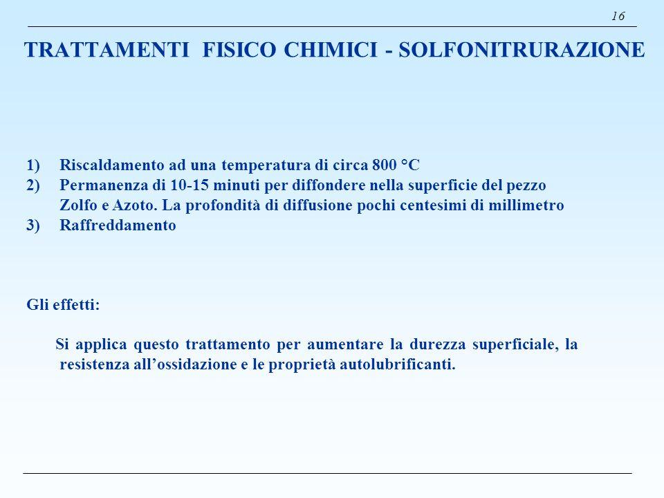 TRATTAMENTI FISICO CHIMICI - SOLFONITRURAZIONE