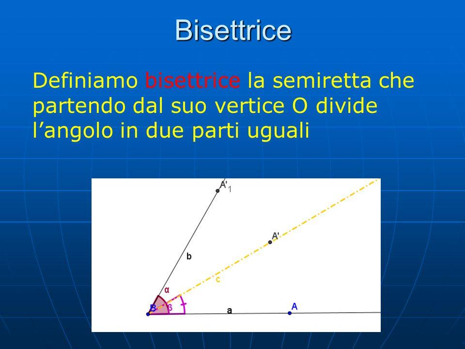 Bisettrice Definiamo bisettrice la semiretta che partendo dal suo vertice O divide l'angolo in due parti uguali.