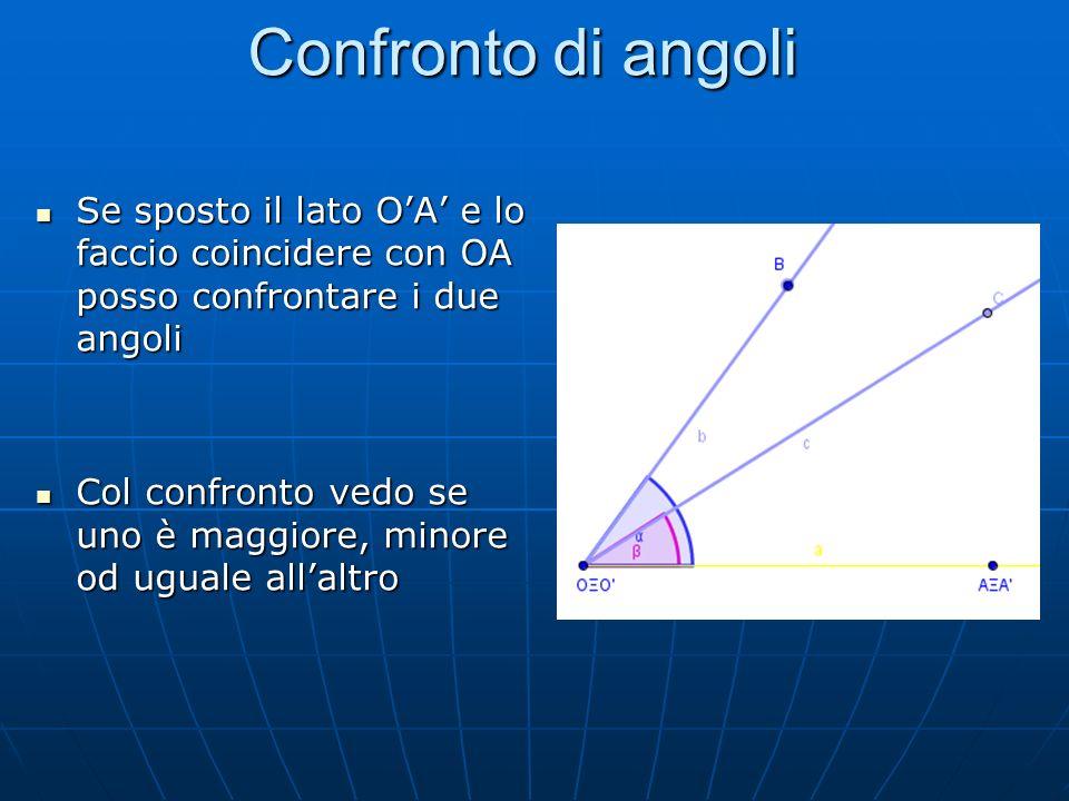 Confronto di angoli Se sposto il lato O'A' e lo faccio coincidere con OA posso confrontare i due angoli.