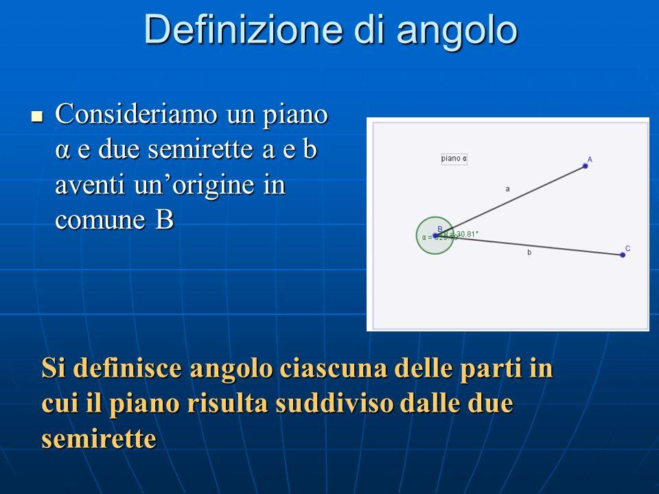 Definizione di angolo Consideriamo un piano α e due semirette a e b aventi un'origine in comune B.