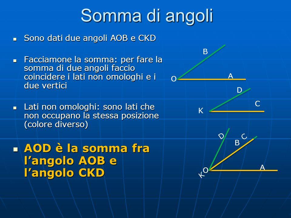 Somma di angoli AOD è la somma fra l'angolo AOB e l'angolo CKD