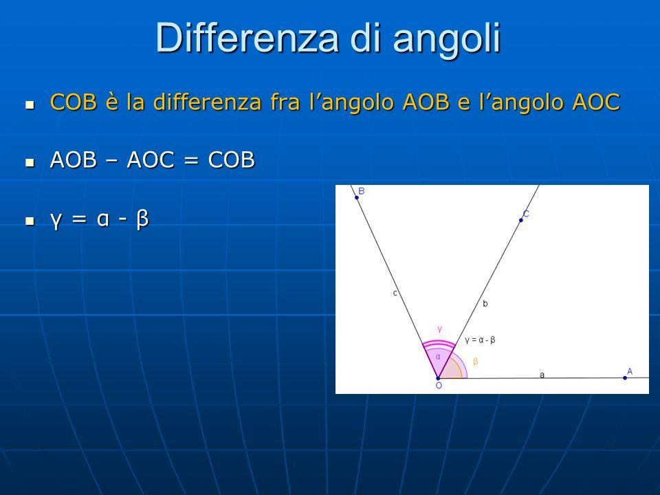 Differenza di angoli COB è la differenza fra l'angolo AOB e l'angolo AOC AOB – AOC = COB γ = α - β