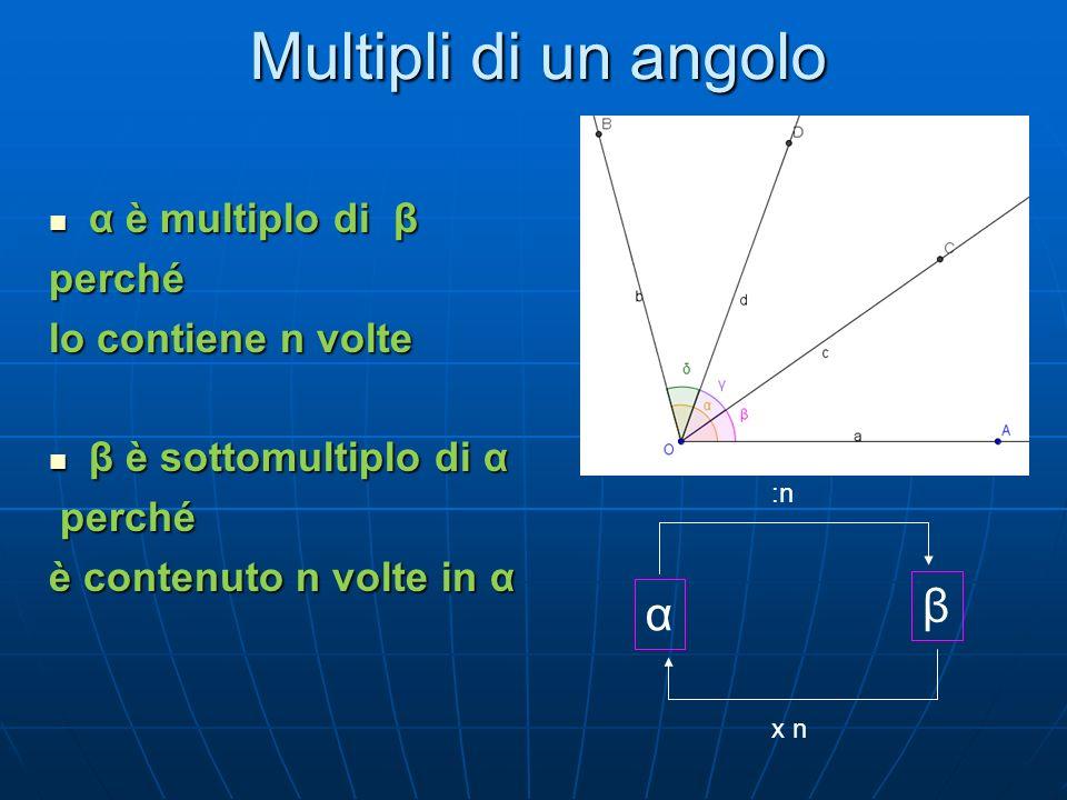 Multipli di un angolo β α α è multiplo di β perché lo contiene n volte
