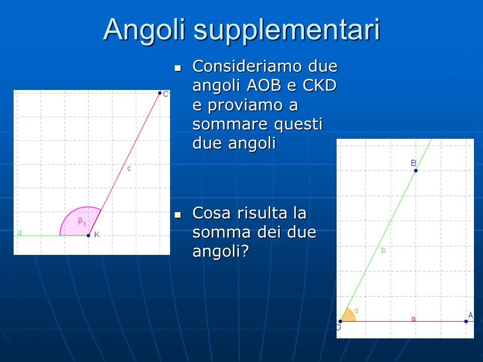 Angoli supplementari Consideriamo due angoli AOB e CKD e proviamo a sommare questi due angoli.