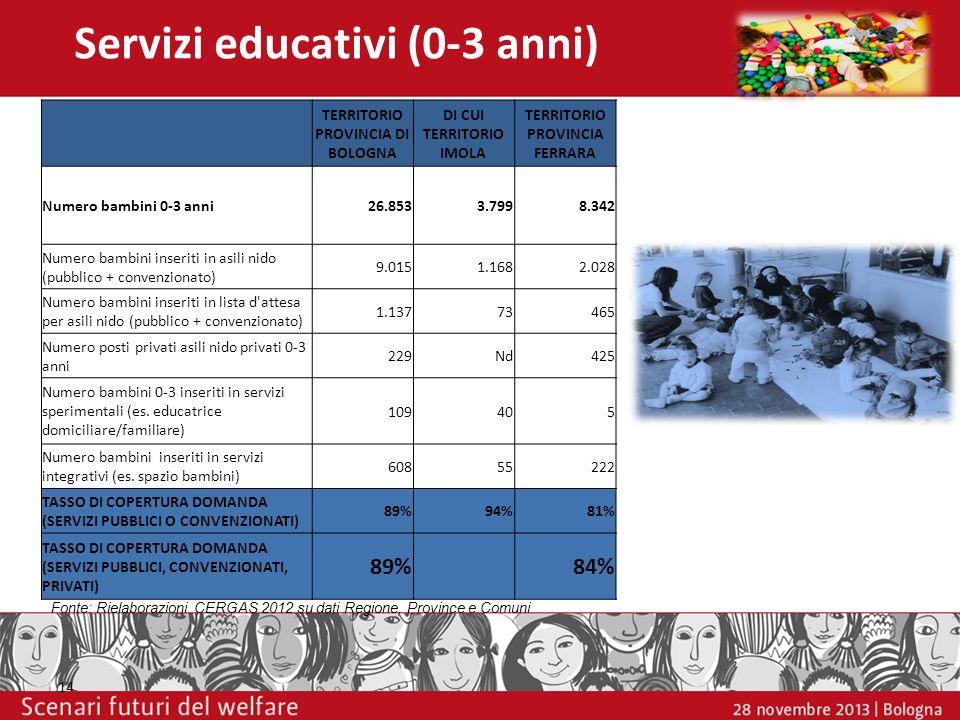 Servizi educativi (0-3 anni)