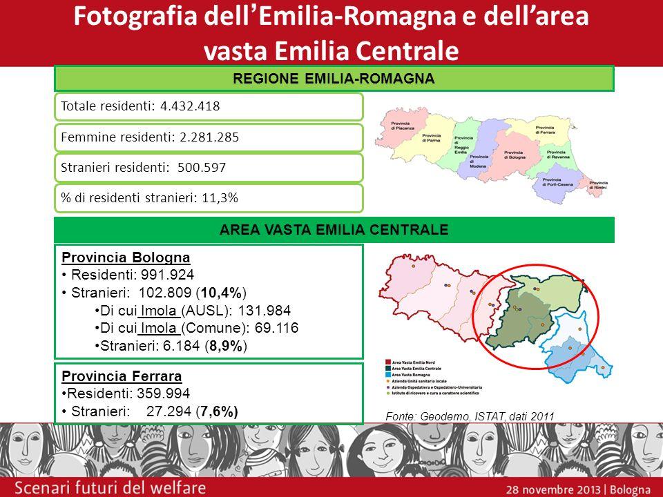 Fotografia dell'Emilia-Romagna e dell'area vasta Emilia Centrale