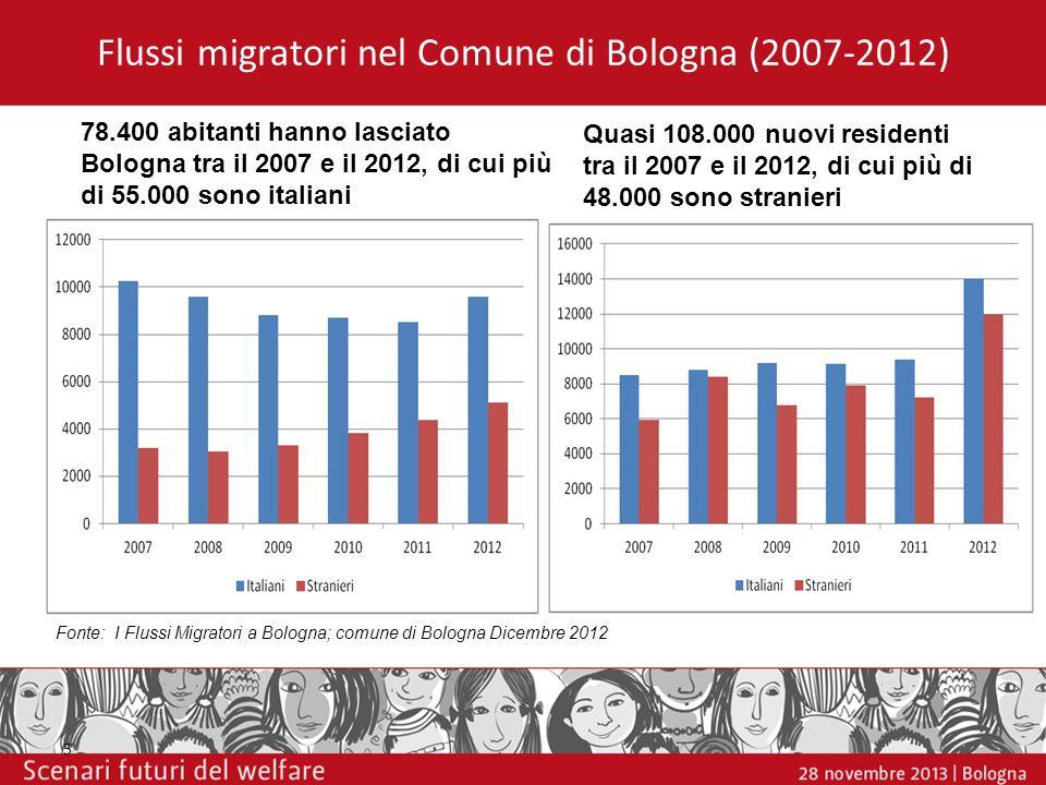 Flussi migratori nel Comune di Bologna (2007-2012)