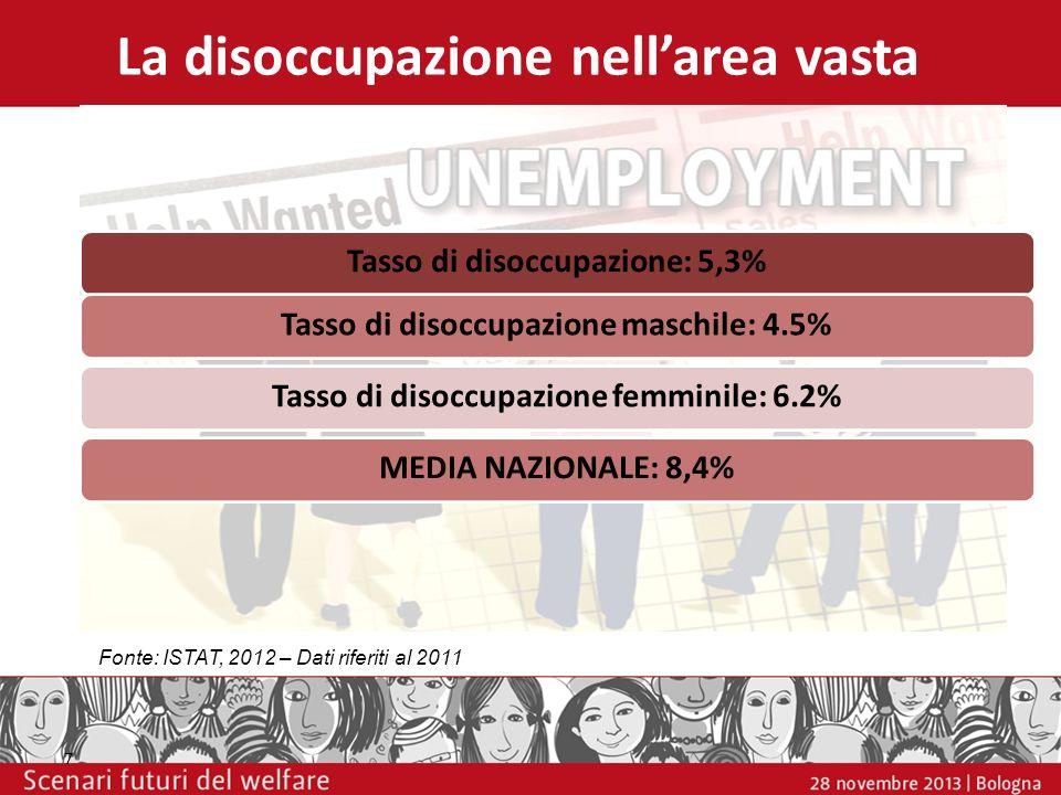 La disoccupazione nell'area vasta