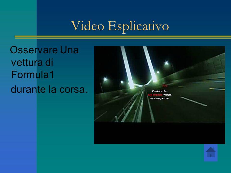 Video Esplicativo Osservare Una vettura di Formula1 durante la corsa.