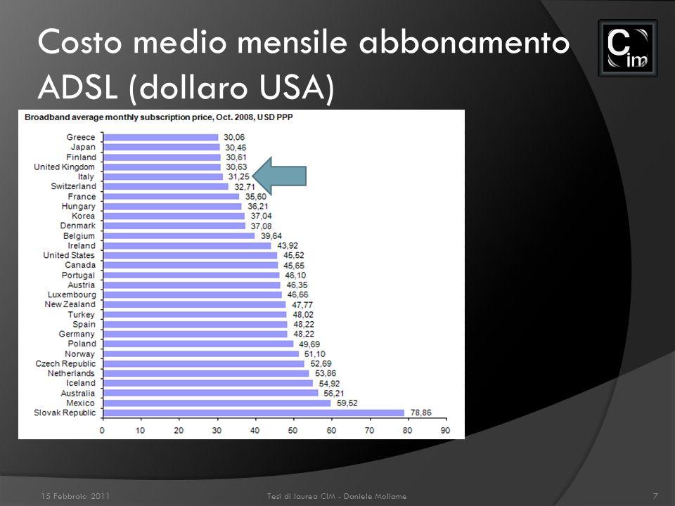 Costo medio mensile abbonamento ADSL (dollaro USA)
