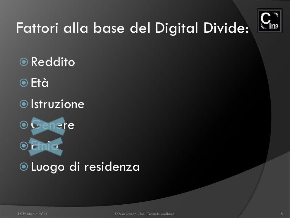 Fattori alla base del Digital Divide: