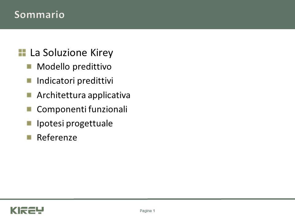 Sommario La Soluzione Kirey Modello predittivo Indicatori predittivi