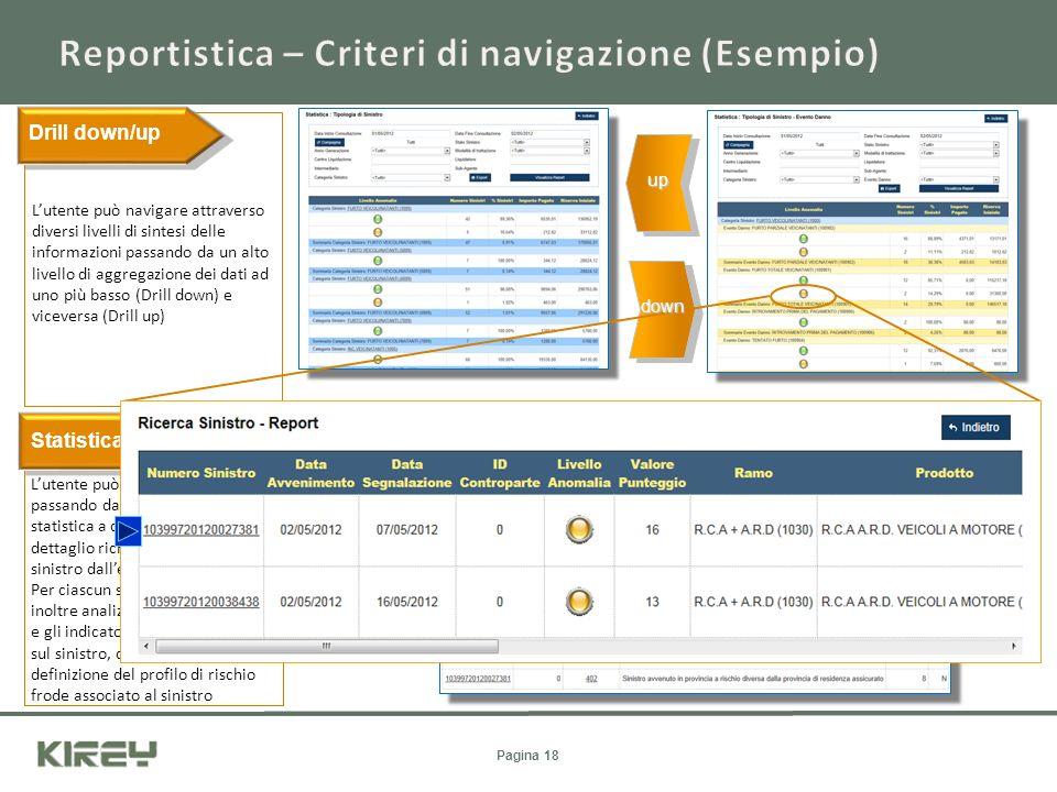 Reportistica – Criteri di navigazione (Esempio)