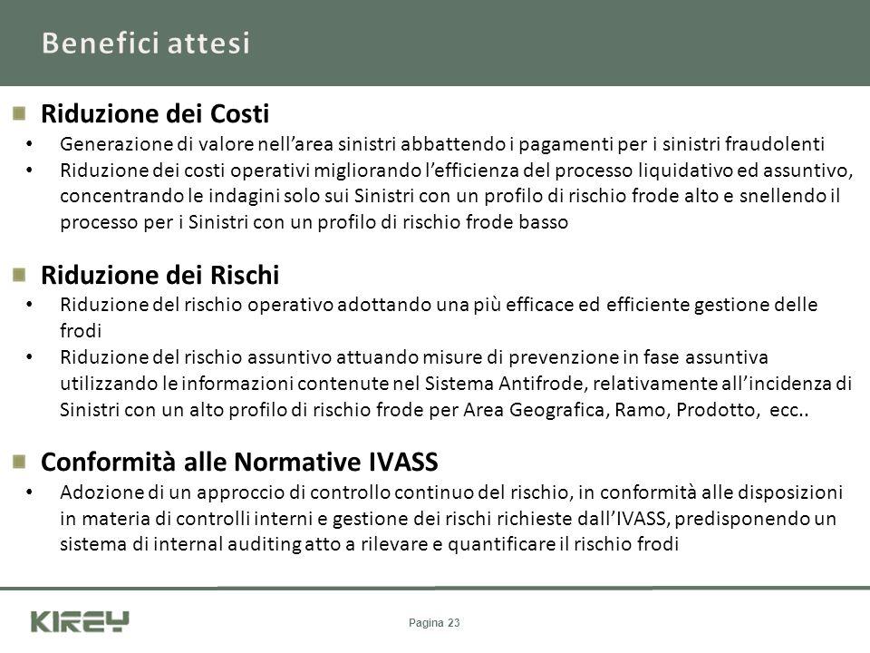 Benefici attesi Riduzione dei Costi Riduzione dei Rischi