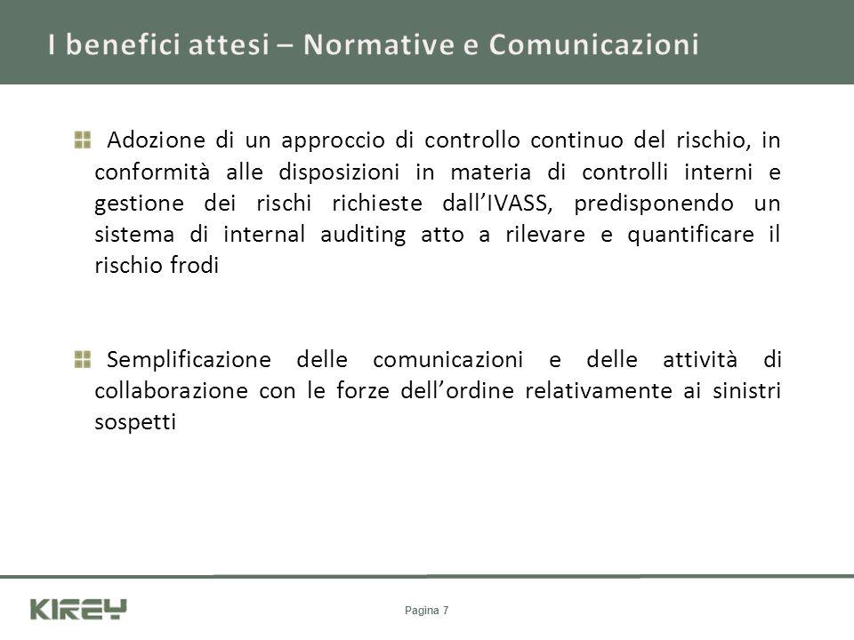I benefici attesi – Normative e Comunicazioni