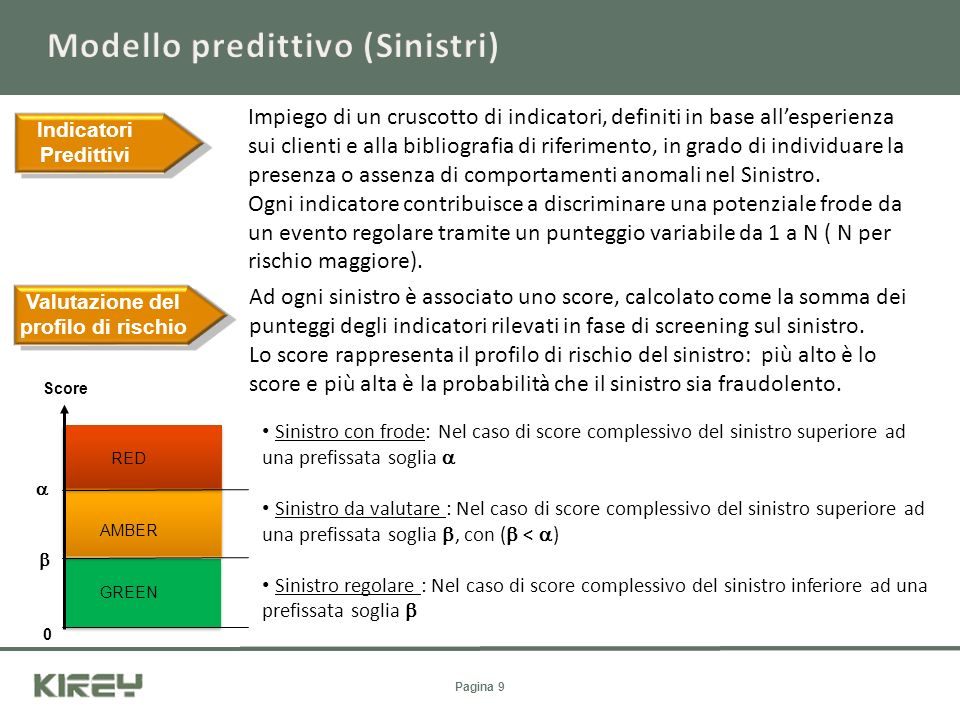 Modello predittivo (Sinistri)