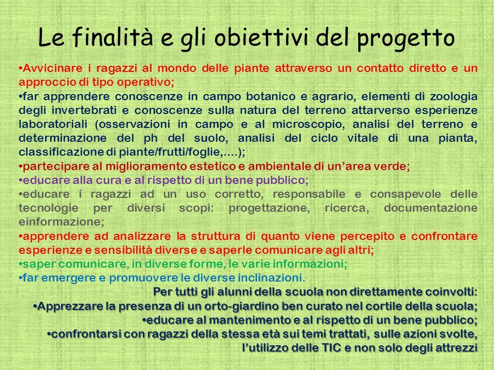 Le finalità e gli obiettivi del progetto