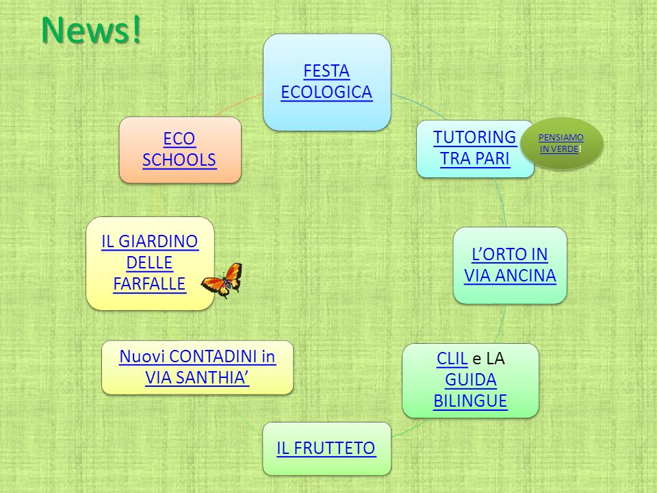 News! FESTA ECOLOGICA TUTORING TRA PARI L'ORTO IN VIA ANCINA