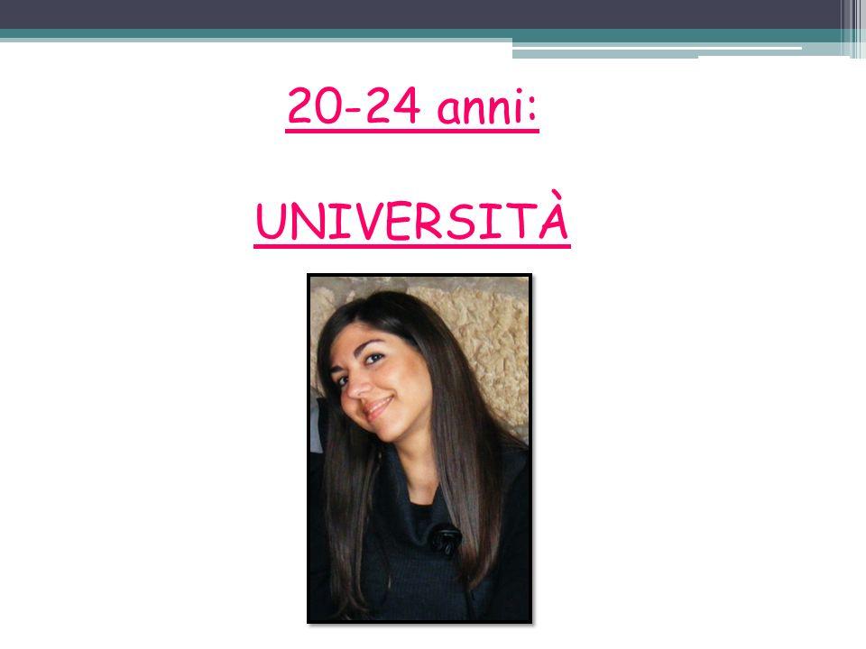 20-24 anni: UNIVERSITÀ