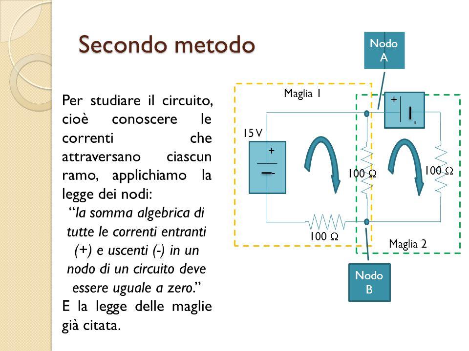 Secondo metodo Nodo A. Maglia 1. Per studiare il circuito, cioè conoscere le correnti che attraversano ciascun ramo, applichiamo la legge dei nodi: