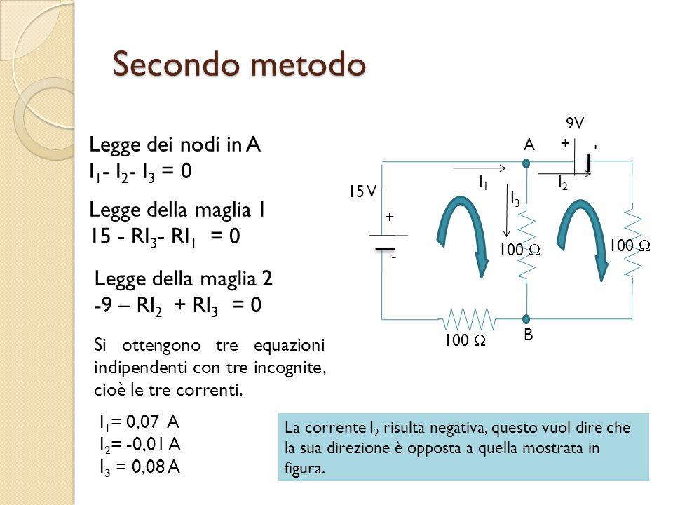Secondo metodo Legge dei nodi in A I1- I2- I3 = 0 Legge della maglia 1