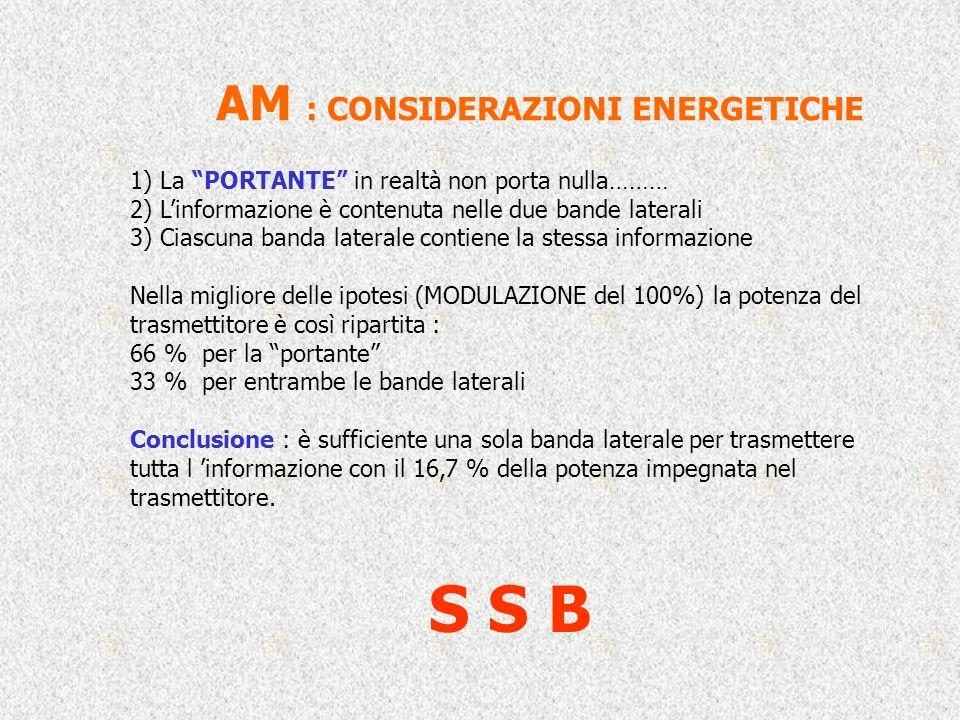 S S B AM : CONSIDERAZIONI ENERGETICHE