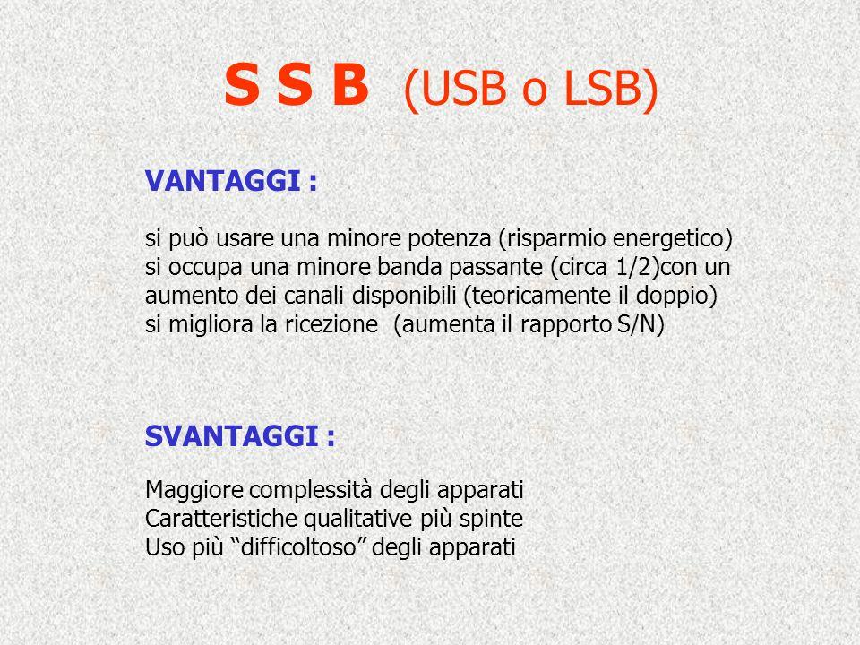 S S B (USB o LSB) VANTAGGI : SVANTAGGI :