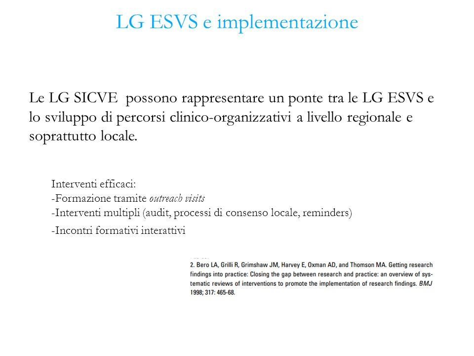 LG ESVS e implementazione