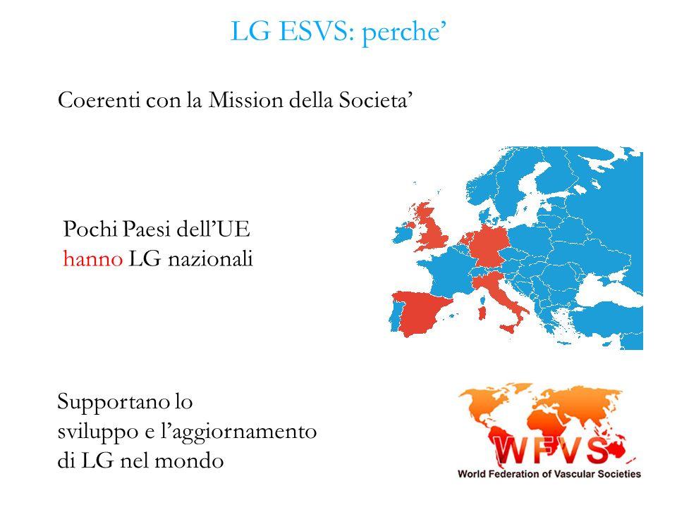 LG ESVS: perche' Coerenti con la Mission della Societa'