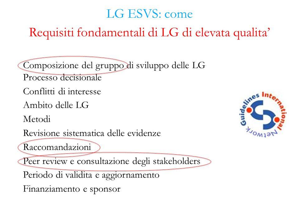 Requisiti fondamentali di LG di elevata qualita'