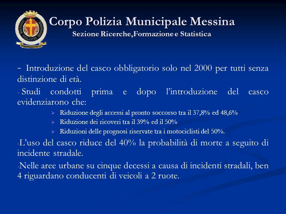 Corpo Polizia Municipale Messina Sezione Ricerche,Formazione e Statistica