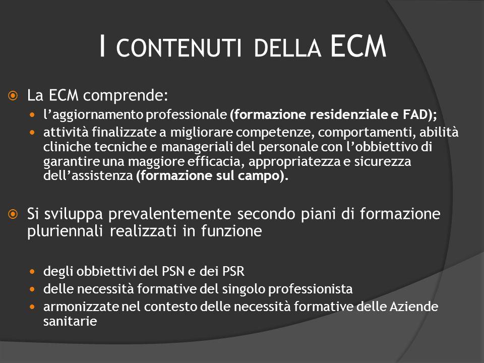 I contenuti della ECM La ECM comprende:
