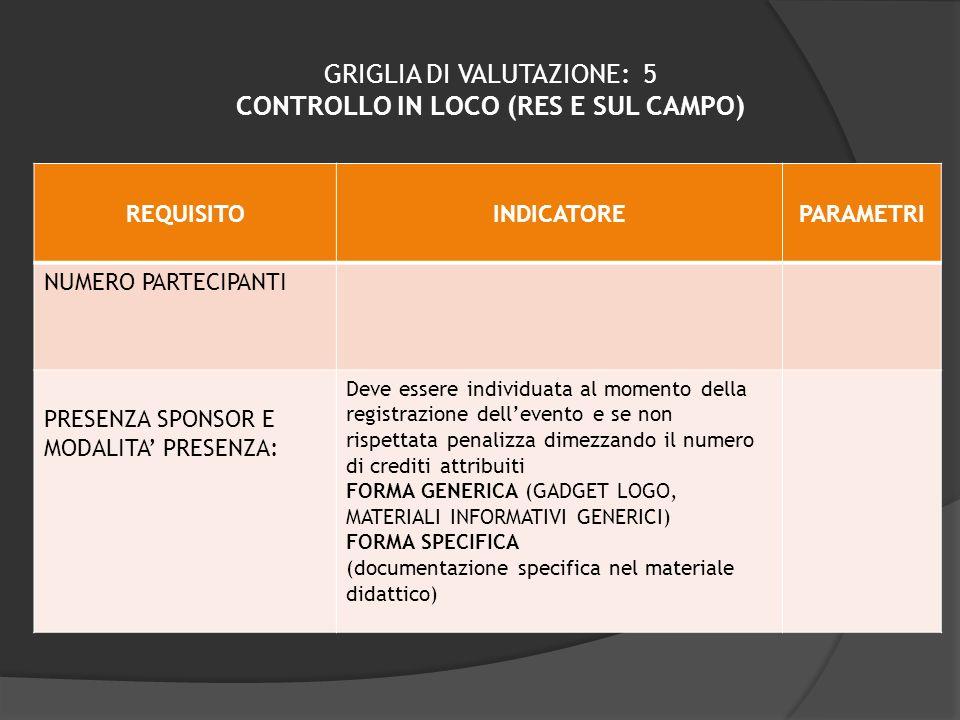 GRIGLIA DI VALUTAZIONE: 5 CONTROLLO IN LOCO (RES E SUL CAMPO)