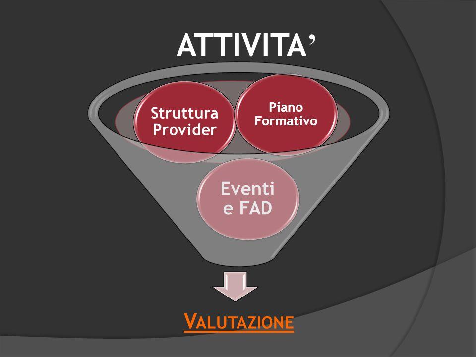 ATTIVITA' Valutazione Eventi e FAD Struttura Provider Piano Formativo