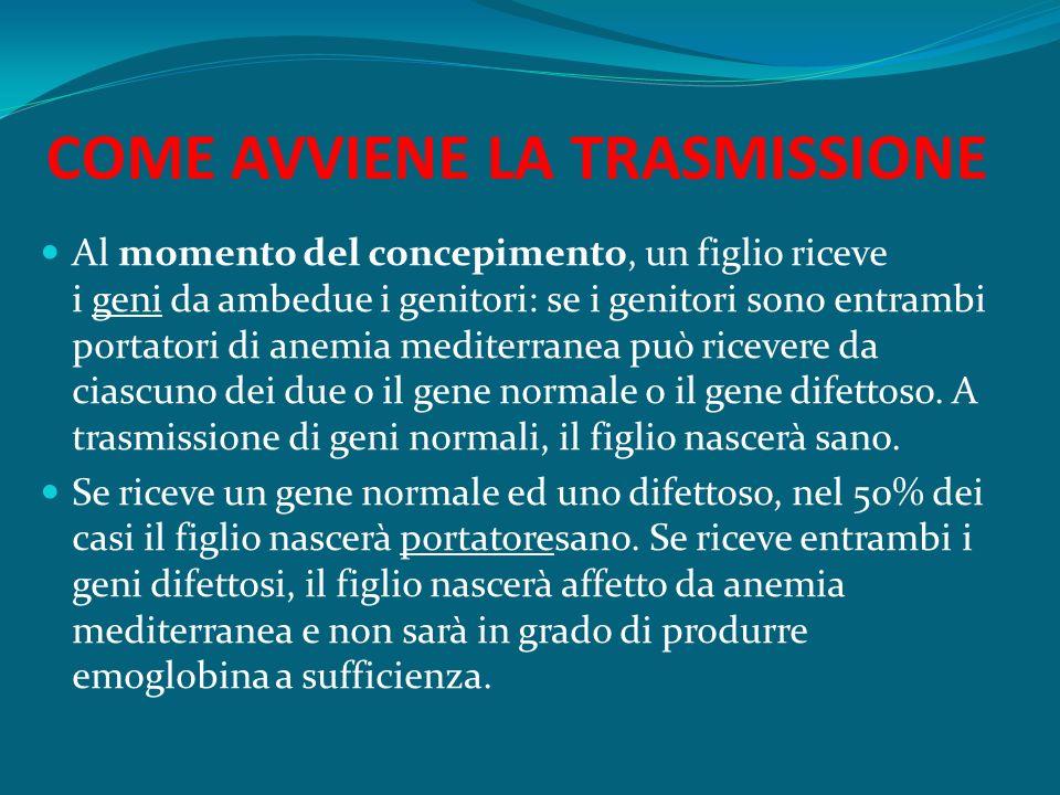 COME AVVIENE LA TRASMISSIONE