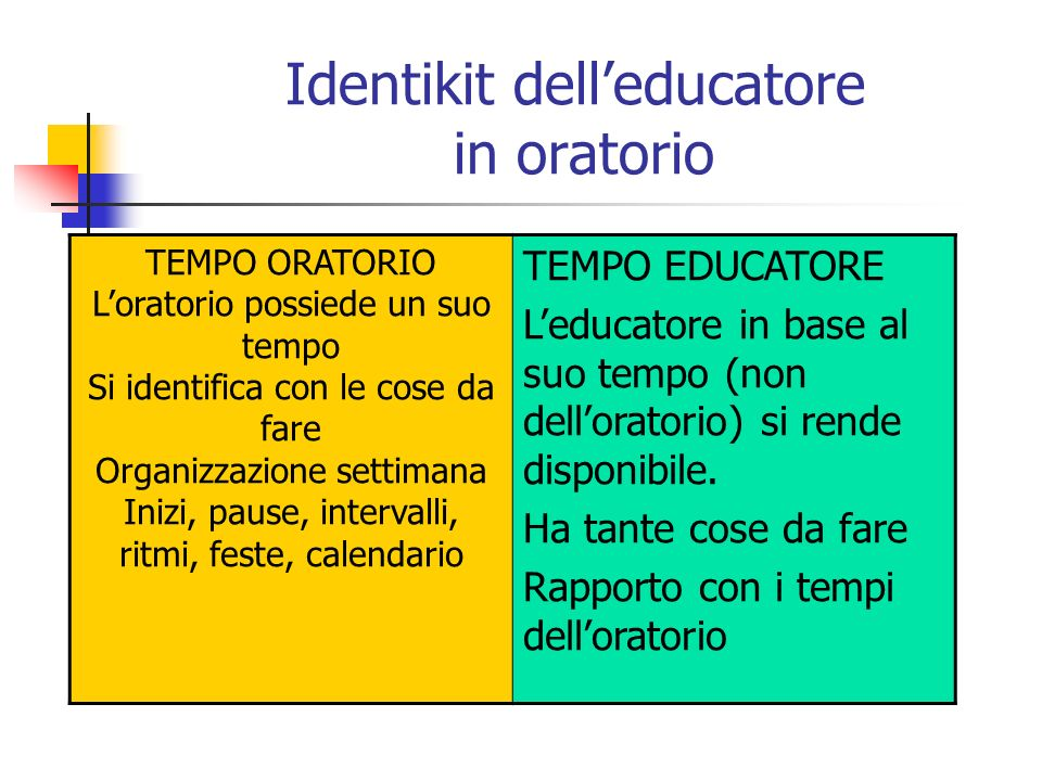 Identikit dell'educatore in oratorio