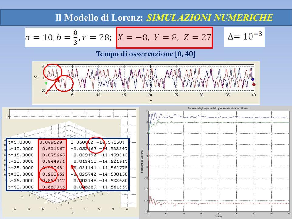 Il Modello di Lorenz: SIMULAZIONI NUMERICHE