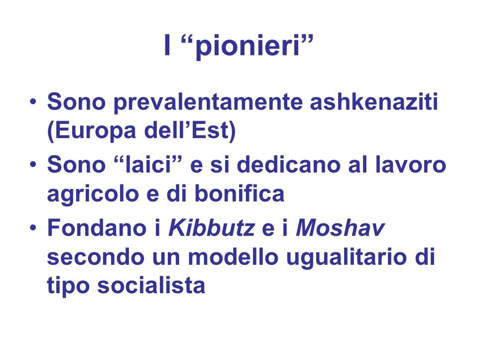I pionieri Sono prevalentamente ashkenaziti (Europa dell'Est)